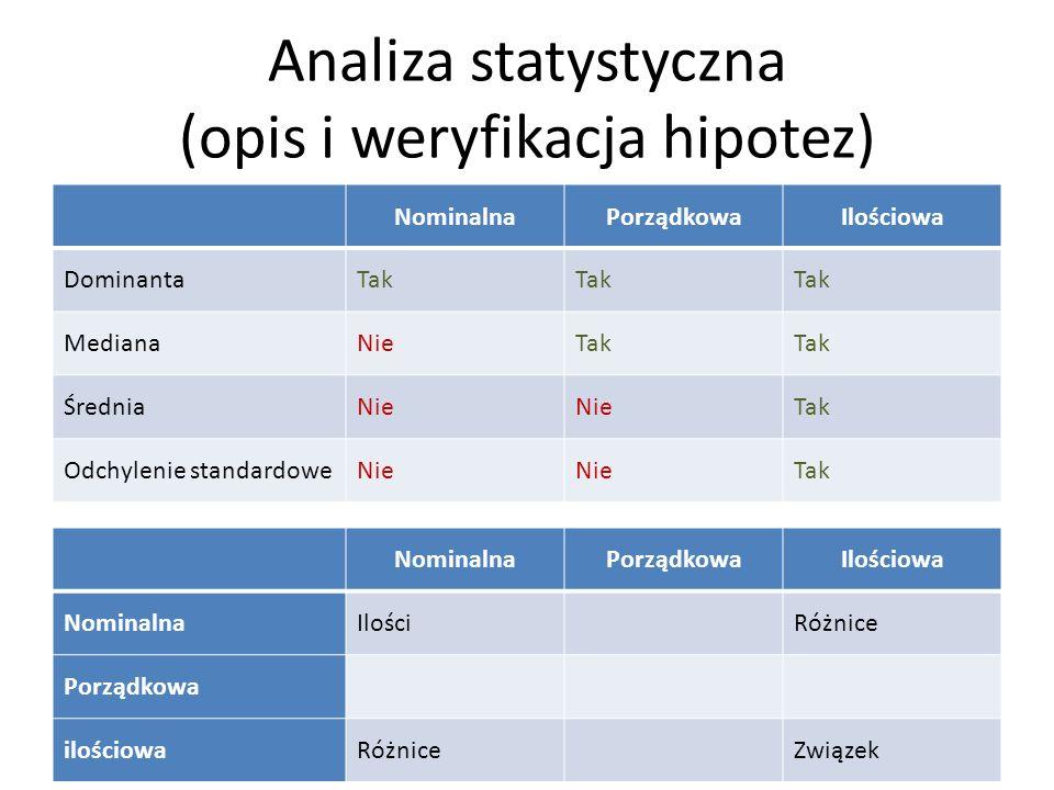 Analiza statystyczna (opis i weryfikacja hipotez) NominalnaPorządkowaIlościowa DominantaTak MedianaNieTak ŚredniaNie Tak Odchylenie standardoweNie Tak NominalnaPorządkowaIlościowa NominalnaIlościRóżnice Porządkowa ilościowaRóżniceZwiązek