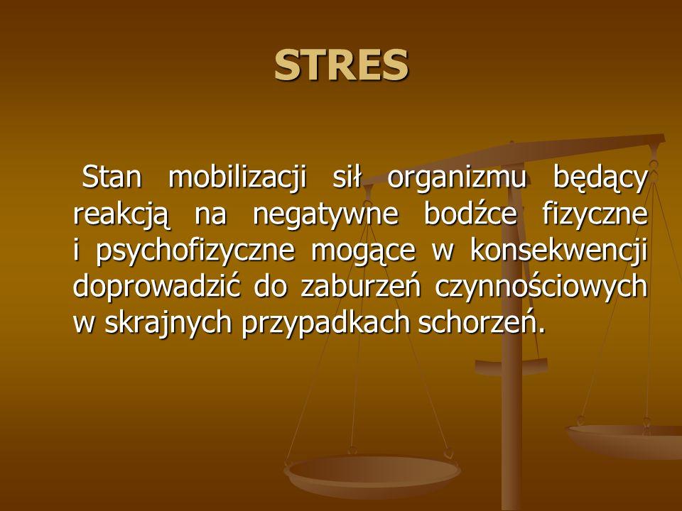 STRES Stan mobilizacji sił organizmu będący reakcją na negatywne bodźce fizyczne i psychofizyczne mogące w konsekwencji doprowadzić do zaburzeń czynnościowych w skrajnych przypadkach schorzeń.