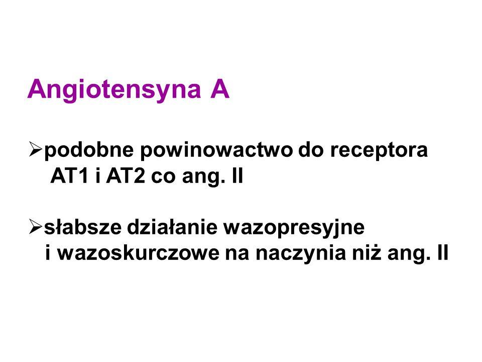 Angiotensyna A  podobne powinowactwo do receptora AT1 i AT2 co ang. II  słabsze działanie wazopresyjne i wazoskurczowe na naczynia niż ang. II