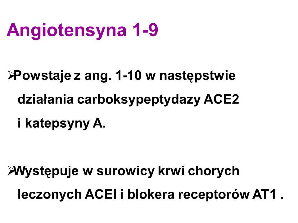 Angiotensyna 1-9  Powstaje z ang. 1-10 w następstwie działania carboksypeptydazy ACE2 i katepsyny A.  Występuje w surowicy krwi chorych leczonych AC