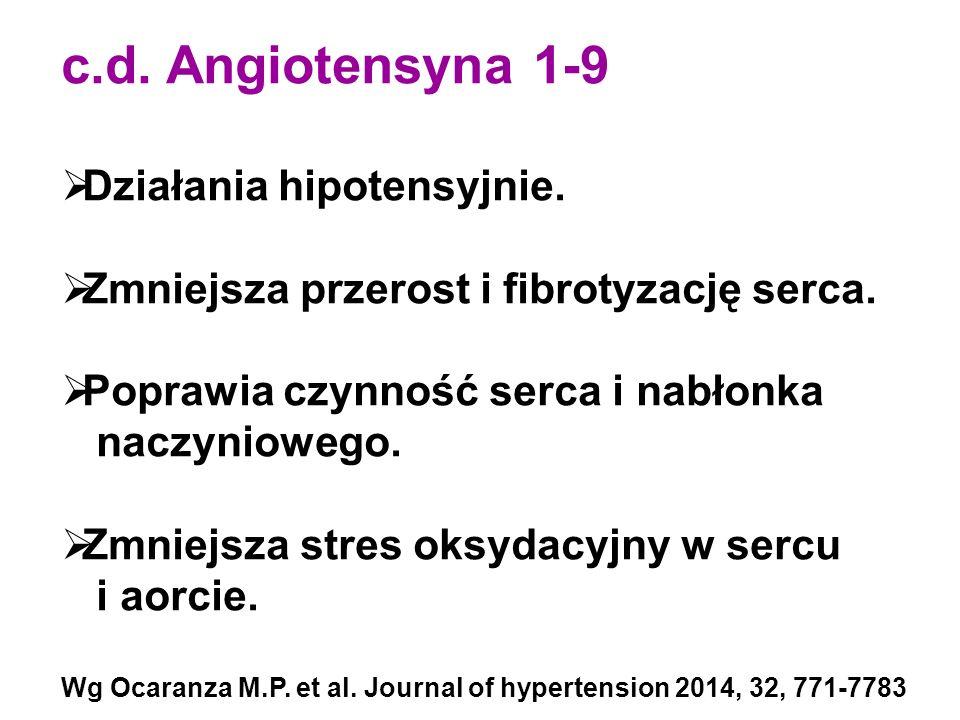 c.d. Angiotensyna 1-9  Działania hipotensyjnie.  Zmniejsza przerost i fibrotyzację serca.  Poprawia czynność serca i nabłonka naczyniowego.  Zmnie