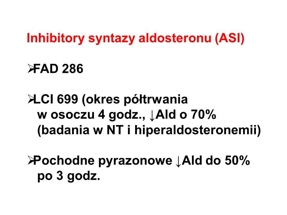 Inhibitory syntazy aldosteronu (ASI)  FAD 286  LCI 699 (okres półtrwania w osoczu 4 godz., ↓Ald o 70% (badania w NT i hiperaldosteronemii)  Pochodn