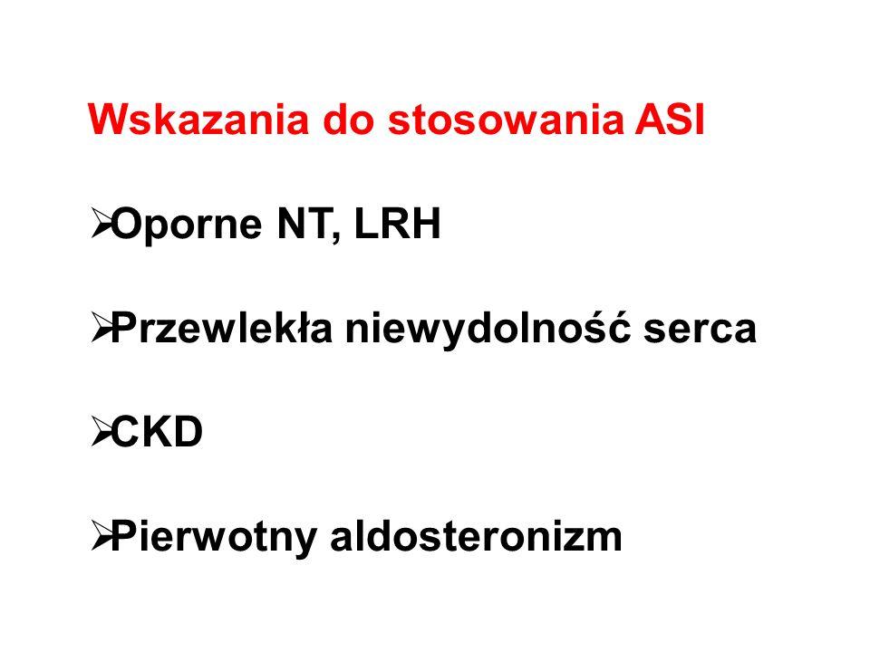 Wskazania do stosowania ASI  Oporne NT, LRH  Przewlekła niewydolność serca  CKD  Pierwotny aldosteronizm