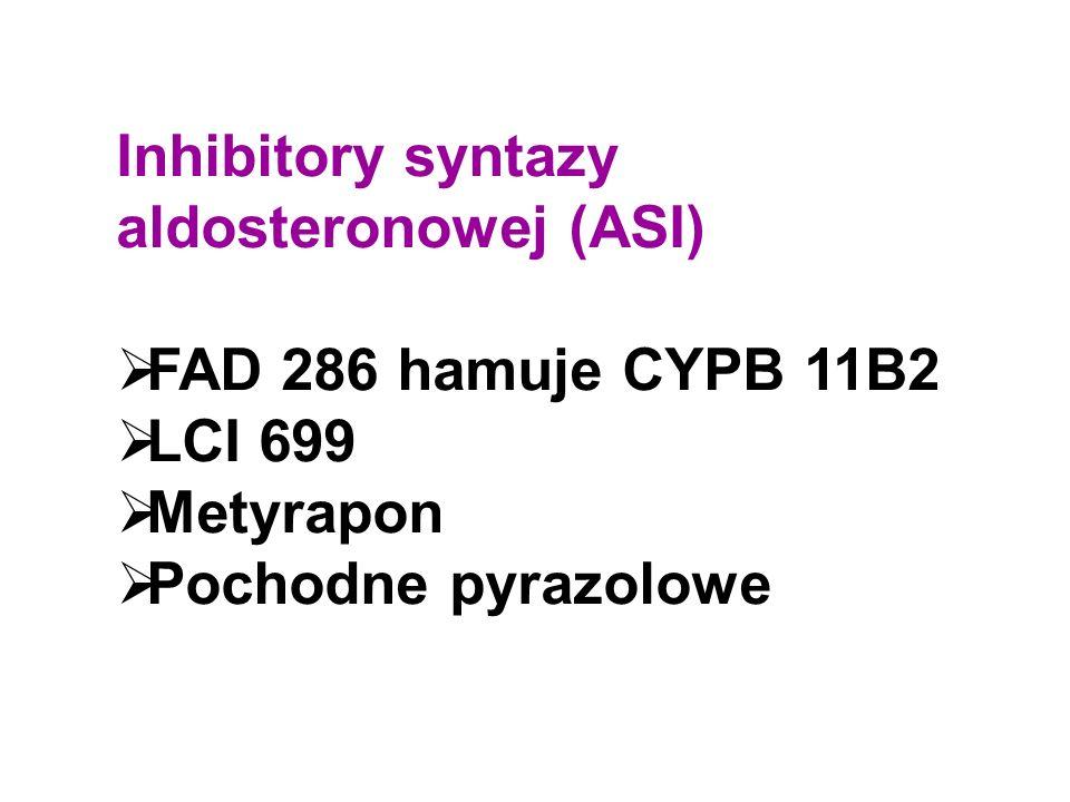 Inhibitory syntazy aldosteronowej (ASI)  FAD 286 hamuje CYPB 11B2  LCI 699  Metyrapon  Pochodne pyrazolowe