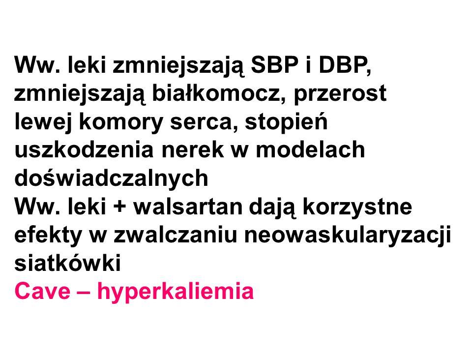 Ww. leki zmniejszają SBP i DBP, zmniejszają białkomocz, przerost lewej komory serca, stopień uszkodzenia nerek w modelach doświadczalnych Ww. leki + w