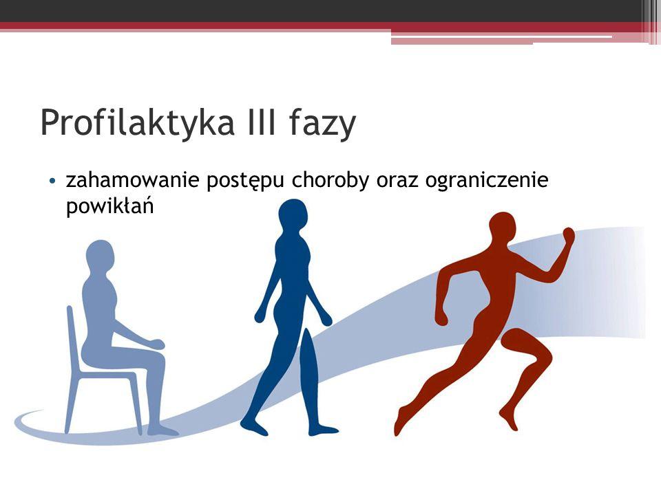 Profilaktyka III fazy zahamowanie postępu choroby oraz ograniczenie powikłań
