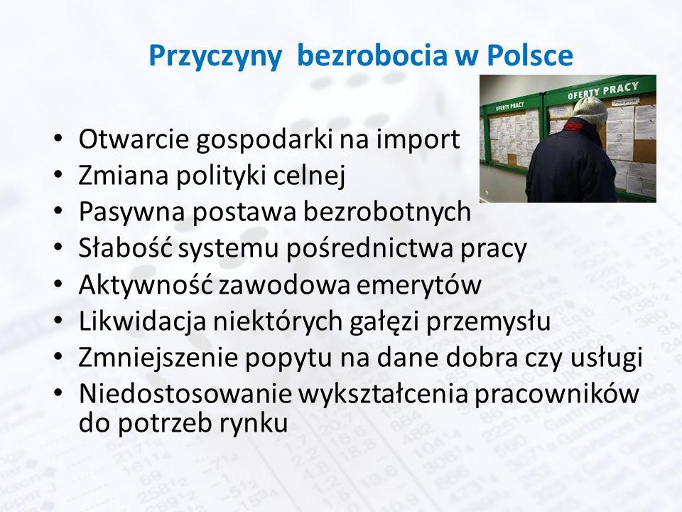 Przyczyny bezrobocia w Polsce Otwarcie gospodarki na import Zmiana polityki celnej Pasywna postawa bezrobotnych Słabość systemu pośrednictwa pracy Akt