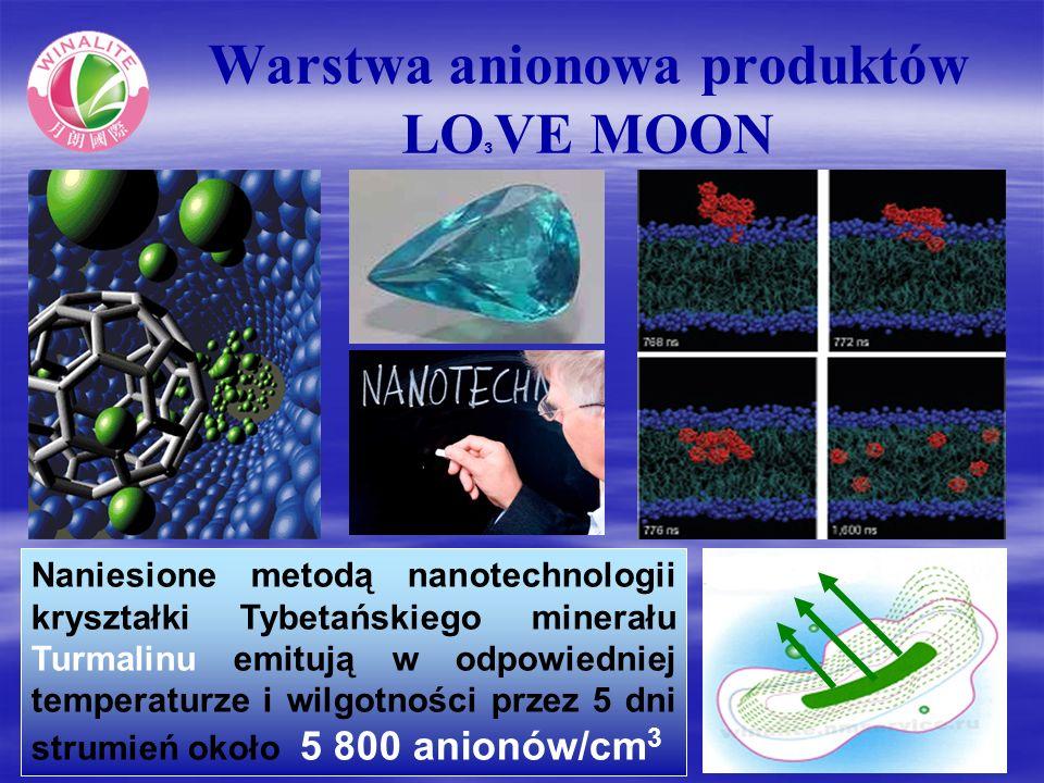 www.winalitepolska.pl Warstwa anionowa produktów LO 3 VE MOON Naniesione metodą nanotechnologii kryształki Tybetańskiego minerału Turmalinu emitują w odpowiedniej temperaturze i wilgotności przez 5 dni strumień około 5 800 anionów/cm 3