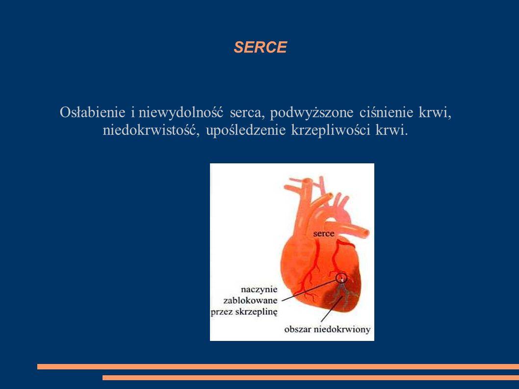 SERCE Osłabienie i niewydolność serca, podwyższone ciśnienie krwi, niedokrwistość, upośledzenie krzepliwości krwi.