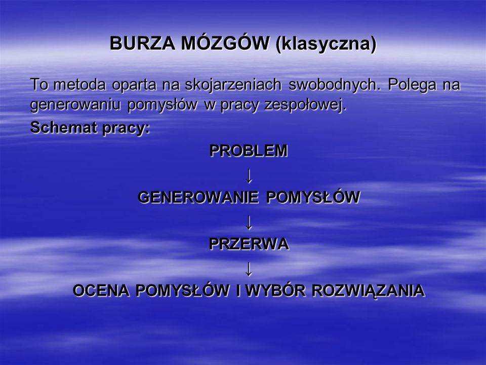 BURZA MÓZGÓW (klasyczna) To metoda oparta na skojarzeniach swobodnych.