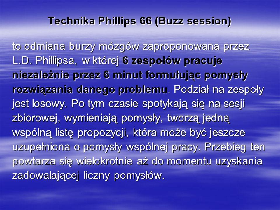 Technika Phillips 66 (Buzz session) to odmiana burzy mózgów zaproponowana przez L.D.