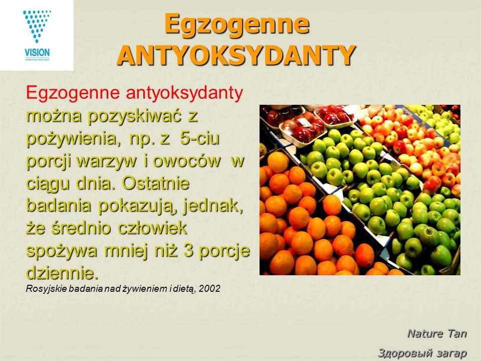 Nature Tan Здоровый загар można pozyskiwać z pożywienia, np. z 5-ciu porcji warzyw i owoców w ciągu dnia. Ostatnie badania pokazują, jednak, że średni