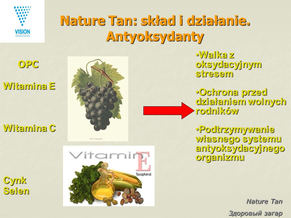 Nature Tan Здоровый загар Nature Tan: skład i działanie. Antyoksydanty Witamina E Witamina C CynkSelen Walka zWalka z oksydacyjnym stresem Ochrona prz