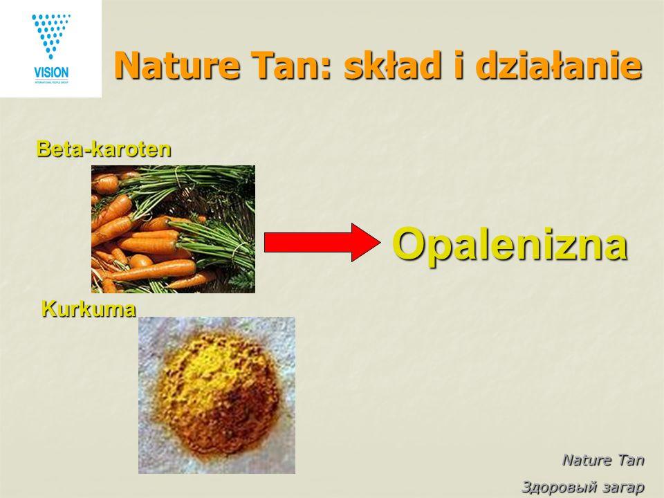 Nature Tan Здоровый загар Nature Tan: skład i działanie Beta-karoten Opalenizna Kurkuma