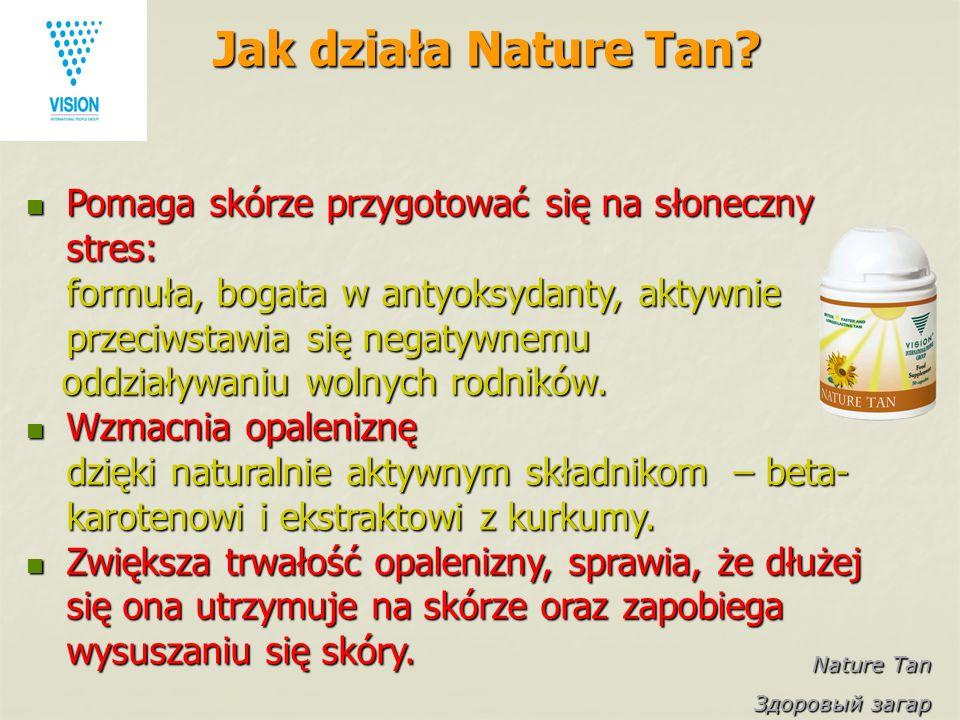 Nature Tan Здоровый загар Jak działa Nature Tan? Jak działa Nature Tan? Pomaga skórze przygotować się na słoneczny stres: Pomaga skórze przygotować si