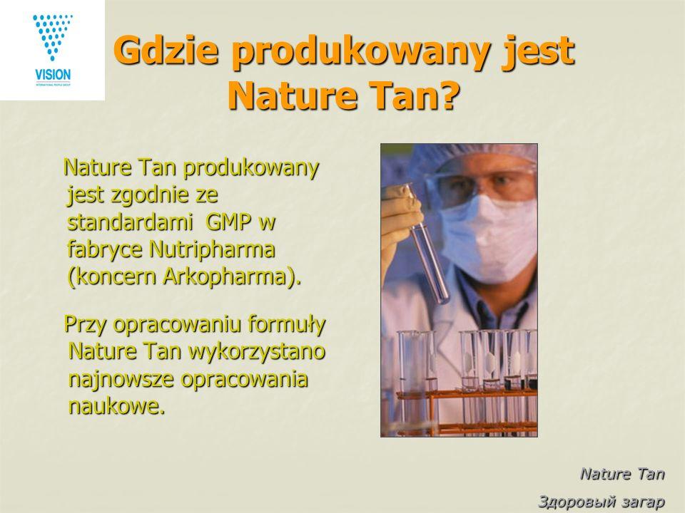 Nature Tan Здоровый загар Gdzie produkowany jest Nature Tan? Nature Tan produkowany jest zgodnie ze standardami GMP w fabryce Nutripharma (koncern Ark