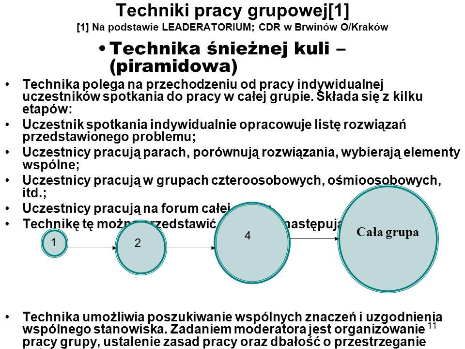 11 Techniki pracy grupowej[1] [1] Na podstawie LEADERATORIUM; CDR w Brwinów O/Kraków Technika śnieżnej kuli – (piramidowa) Technika polega na przechodzeniu od pracy indywidualnej uczestników spotkania do pracy w całej grupie.