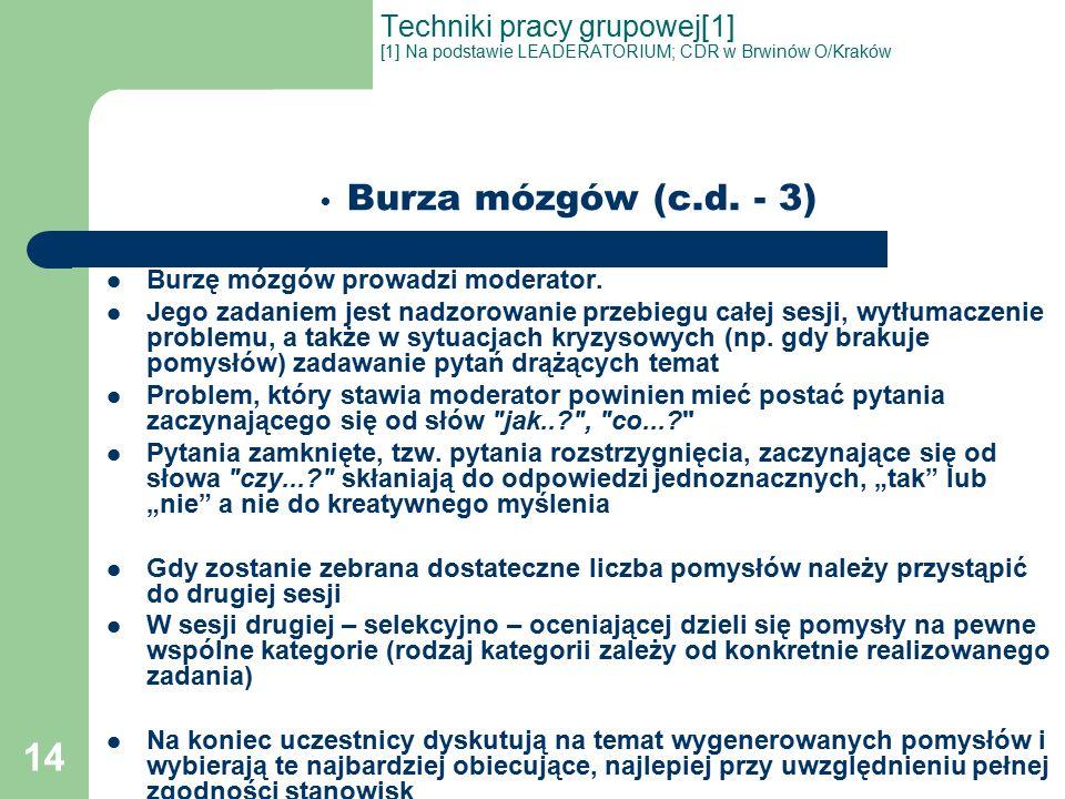 14 Techniki pracy grupowej[1] [1] Na podstawie LEADERATORIUM; CDR w Brwinów O/Kraków Burza mózgów (c.d.