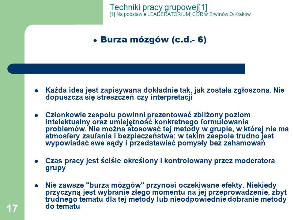 17 Techniki pracy grupowej[1] [1] Na podstawie LEADERATORIUM; CDR w Brwinów O/Kraków Burza mózgów (c.d.- 6) Każda idea jest zapisywana dokładnie tak, jak została zgłoszona.