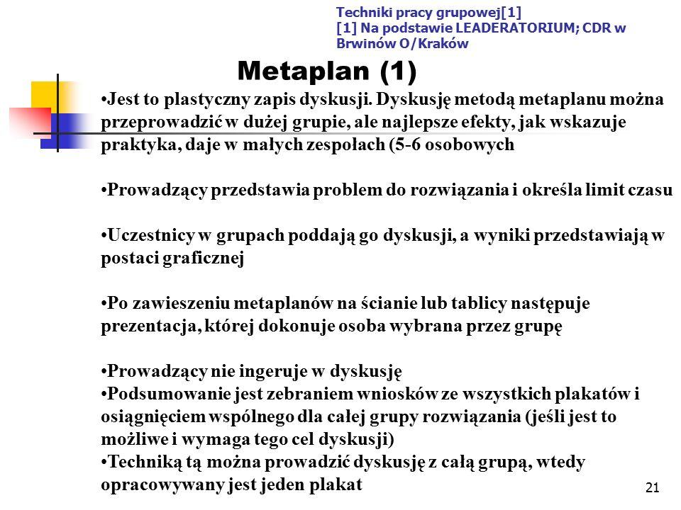 21 Techniki pracy grupowej[1] [1] Na podstawie LEADERATORIUM; CDR w Brwinów O/Kraków Metaplan (1) Jest to plastyczny zapis dyskusji.