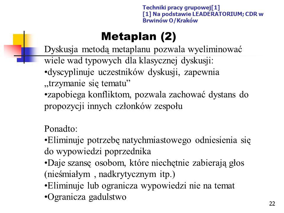 """22 Techniki pracy grupowej[1] [1] Na podstawie LEADERATORIUM; CDR w Brwinów O/Kraków Metaplan (2) Dyskusja metodą metaplanu pozwala wyeliminować wiele wad typowych dla klasycznej dyskusji: dyscyplinuje uczestników dyskusji, zapewnia """"trzymanie się tematu zapobiega konfliktom, pozwala zachować dystans do propozycji innych członków zespołu Ponadto: Eliminuje potrzebę natychmiastowego odniesienia się do wypowiedzi poprzednika Daje szansę osobom, które niechętnie zabierają głos (nieśmiałym, nadkrytycznym itp.) Eliminuje lub ogranicza wypowiedzi nie na temat Ogranicza gadulstwo"""