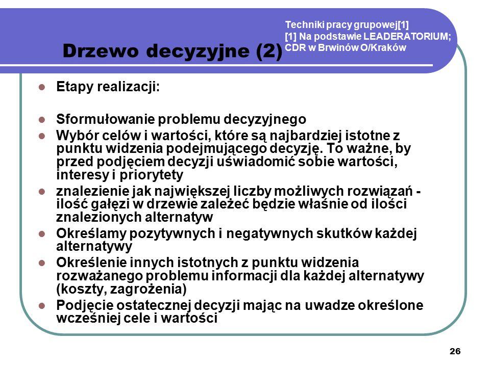 26 Techniki pracy grupowej[1] [1] Na podstawie LEADERATORIUM; CDR w Brwinów O/Kraków Drzewo decyzyjne (2) Etapy realizacji: Sformułowanie problemu decyzyjnego Wybór celów i wartości, które są najbardziej istotne z punktu widzenia podejmującego decyzję.