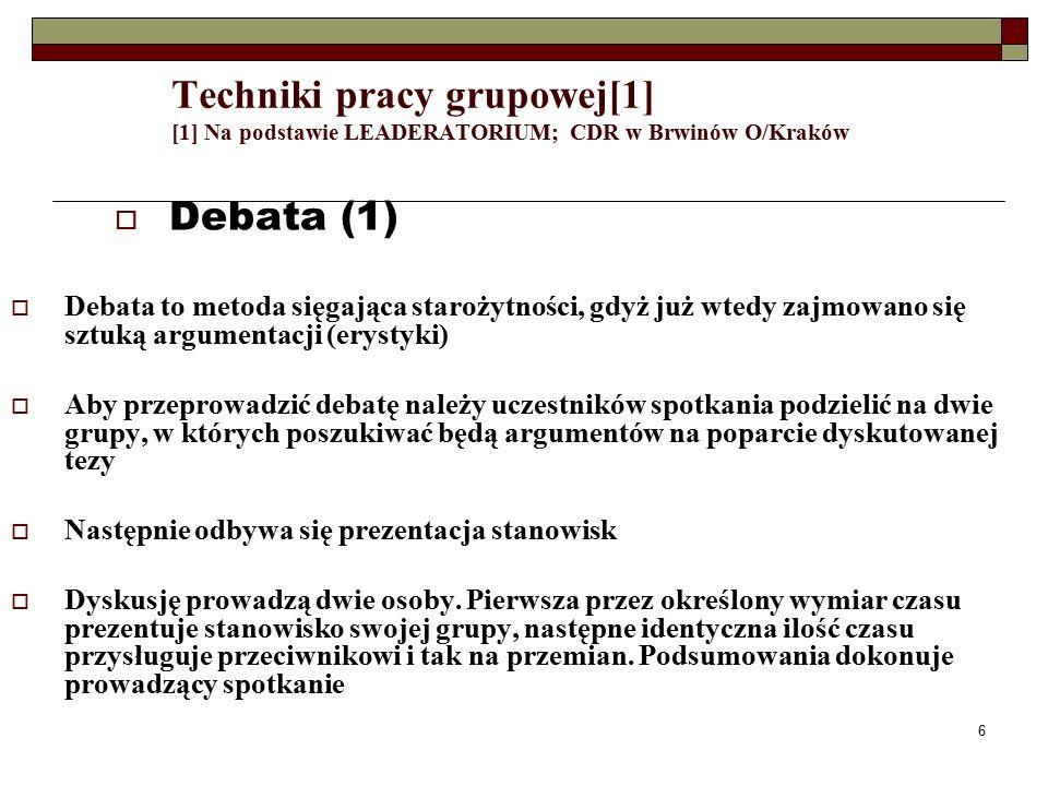 6 Techniki pracy grupowej[1] [1] Na podstawie LEADERATORIUM; CDR w Brwinów O/Kraków  Debata (1)  Debata to metoda sięgająca starożytności, gdyż już wtedy zajmowano się sztuką argumentacji (erystyki)  Aby przeprowadzić debatę należy uczestników spotkania podzielić na dwie grupy, w których poszukiwać będą argumentów na poparcie dyskutowanej tezy  Następnie odbywa się prezentacja stanowisk  Dyskusję prowadzą dwie osoby.