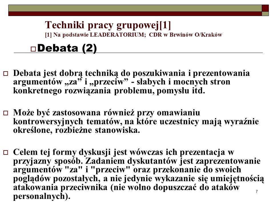 """7 Techniki pracy grupowej[1] [1] Na podstawie LEADERATORIUM; CDR w Brwinów O/Kraków  Debata (2)  Debata jest dobrą techniką do poszukiwania i prezentowania argumentów """"za i """"przeciw - słabych i mocnych stron konkretnego rozwiązania problemu, pomysłu itd."""
