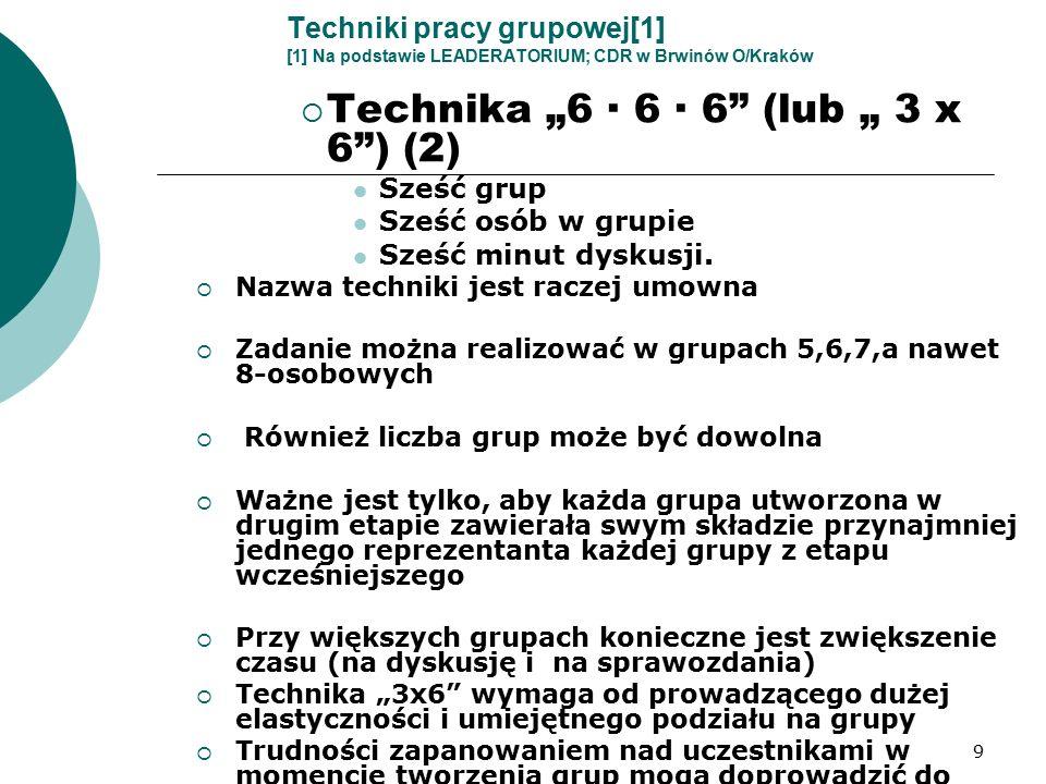 """10 Techniki pracy grupowej[1] [1] Na podstawie LEADERATORIUM; CDR w Brwinów O/Kraków Technika """"6; 3; 5 6 – liczba grup 3 – ilość rozwiązań 5 – liczba rund Grupy nanoszą na arkusz papieru 3 propozycje rozwiązań, arkusze wędrują do innych grup, są wypełniane, następnie odbywa się dyskusja"""