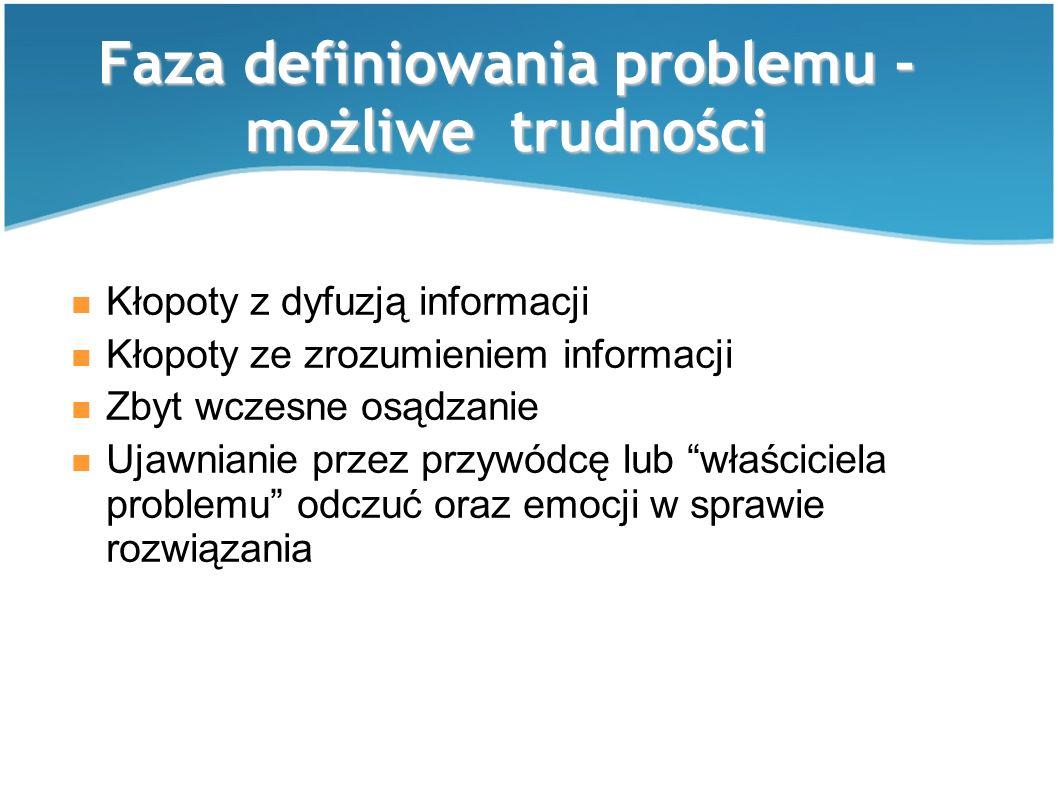Faza definiowania problemu - możliwe trudności Kłopoty z dyfuzją informacji Kłopoty ze zrozumieniem informacji Zbyt wczesne osądzanie Ujawnianie przez