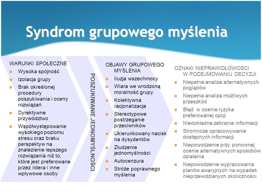 Syndrom grupowego myślenia WARUNKI SPOŁECZNE Wysoka spójność Izolacja grupy Brak określonej procedury poszukiwania i oceny rozwiązań Dyrektywne przywó