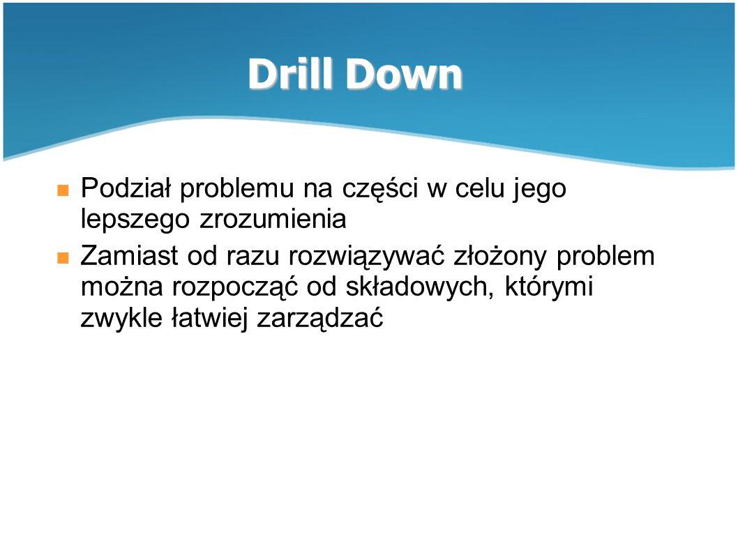 Drill Down Podział problemu na części w celu jego lepszego zrozumienia Zamiast od razu rozwiązywać złożony problem można rozpocząć od składowych, którymi zwykle łatwiej zarządzać