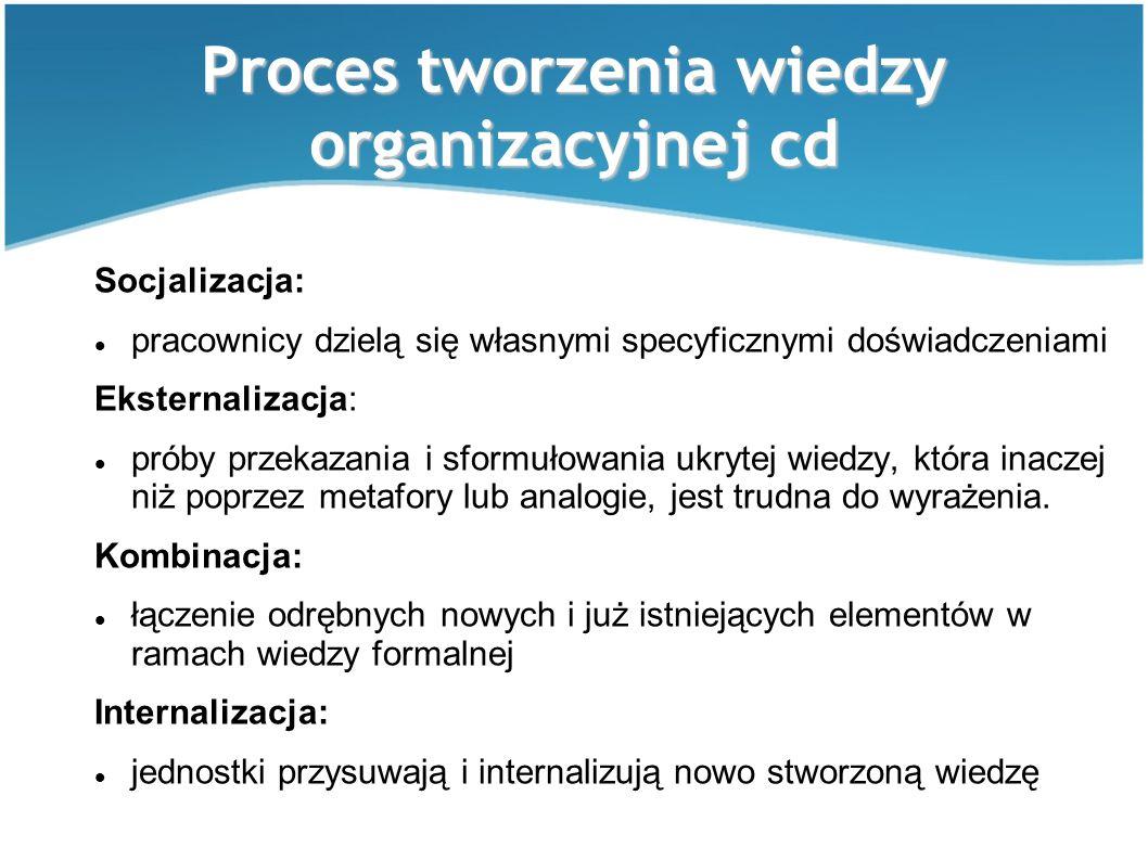 Proces tworzenia wiedzy organizacyjnej cd Socjalizacja: pracownicy dzielą się własnymi specyficznymi doświadczeniami Eksternalizacja: próby przekazania i sformułowania ukrytej wiedzy, która inaczej niż poprzez metafory lub analogie, jest trudna do wyrażenia.