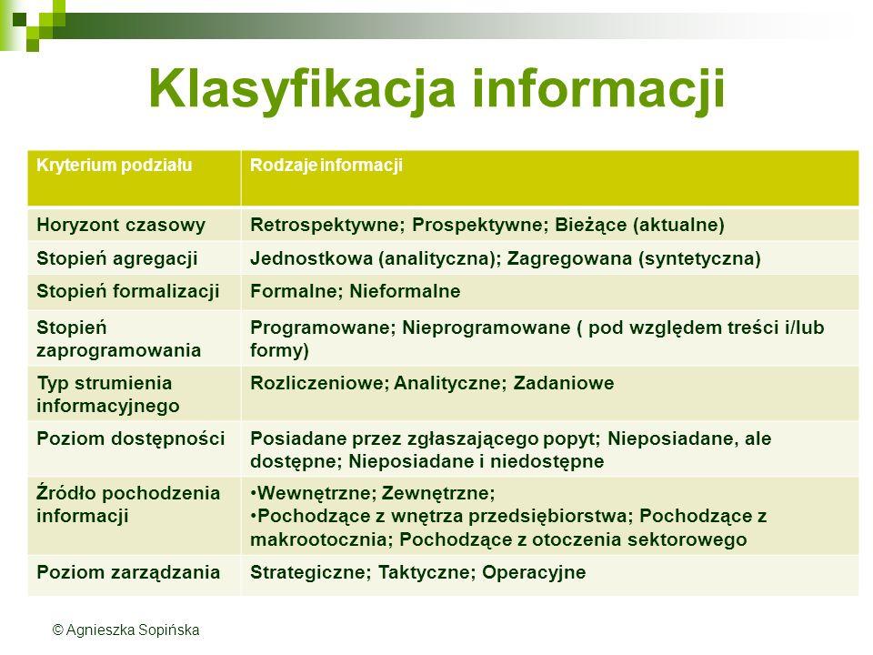 Klasyfikacja informacji Kryterium podziałuRodzaje informacji Horyzont czasowyRetrospektywne; Prospektywne; Bieżące (aktualne) Stopień agregacjiJednostkowa (analityczna); Zagregowana (syntetyczna) Stopień formalizacjiFormalne; Nieformalne Stopień zaprogramowania Programowane; Nieprogramowane ( pod względem treści i/lub formy) Typ strumienia informacyjnego Rozliczeniowe; Analityczne; Zadaniowe Poziom dostępnościPosiadane przez zgłaszającego popyt; Nieposiadane, ale dostępne; Nieposiadane i niedostępne Źródło pochodzenia informacji Wewnętrzne; Zewnętrzne; Pochodzące z wnętrza przedsiębiorstwa; Pochodzące z makrootocznia; Pochodzące z otoczenia sektorowego Poziom zarządzaniaStrategiczne; Taktyczne; Operacyjne © Agnieszka Sopińska