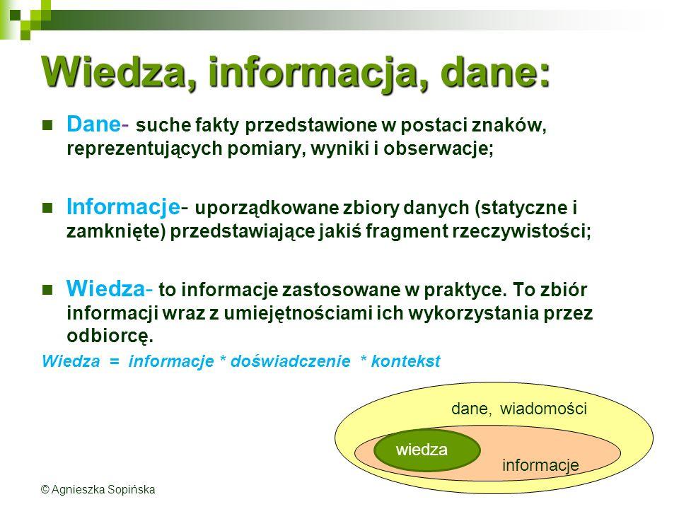 Wiedza, informacja, dane: Dane- suche fakty przedstawione w postaci znaków, reprezentujących pomiary, wyniki i obserwacje; Informacje- uporządkowane zbiory danych (statyczne i zamknięte) przedstawiające jakiś fragment rzeczywistości; Wiedza- to informacje zastosowane w praktyce.