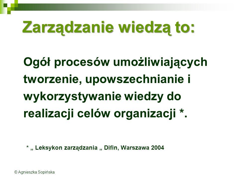 Zarządzanie wiedzą to: Ogół procesów umożliwiających tworzenie, upowszechnianie i wykorzystywanie wiedzy do realizacji celów organizacji *.