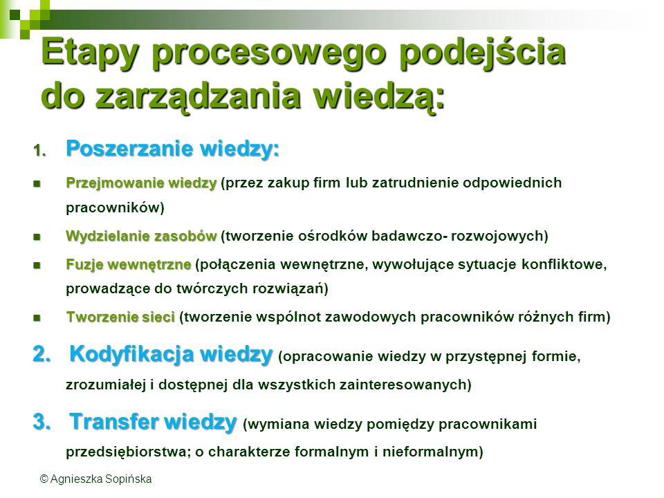 Etapy procesowego podejścia do zarządzania wiedzą: 1.