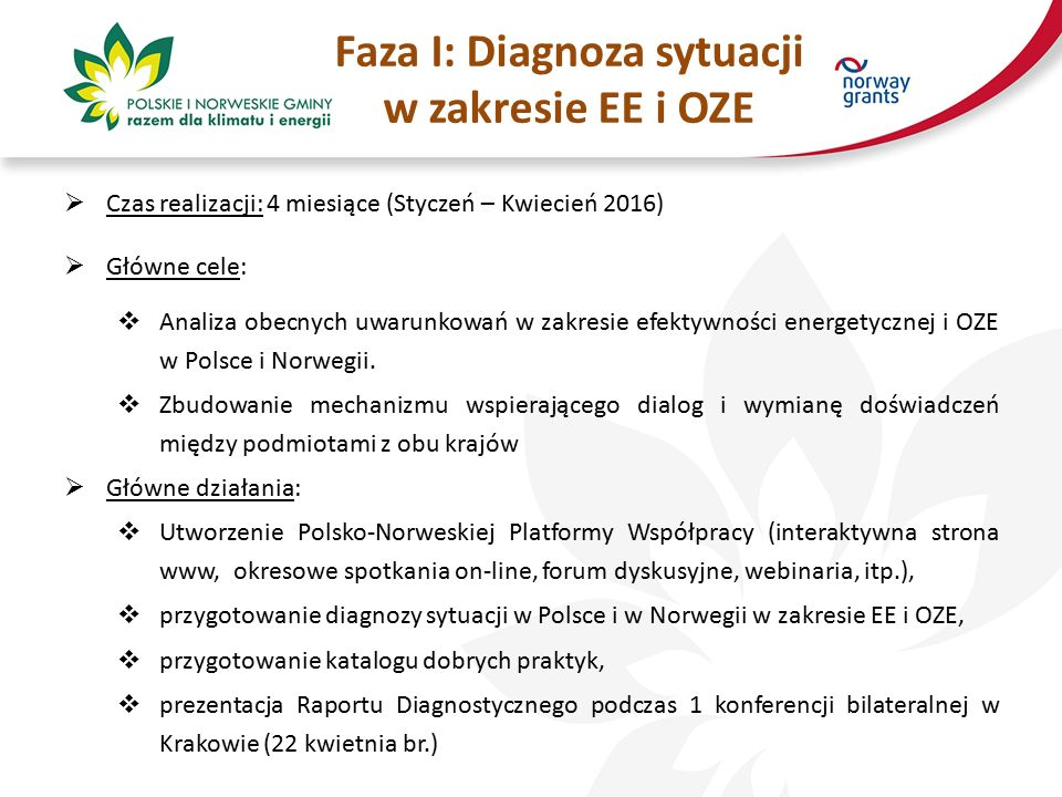 Faza I: Diagnoza sytuacji w zakresie EE i OZE  Czas realizacji: 4 miesiące (Styczeń – Kwiecień 2016)  Główne cele:  Analiza obecnych uwarunkowań w zakresie efektywności energetycznej i OZE w Polsce i Norwegii.