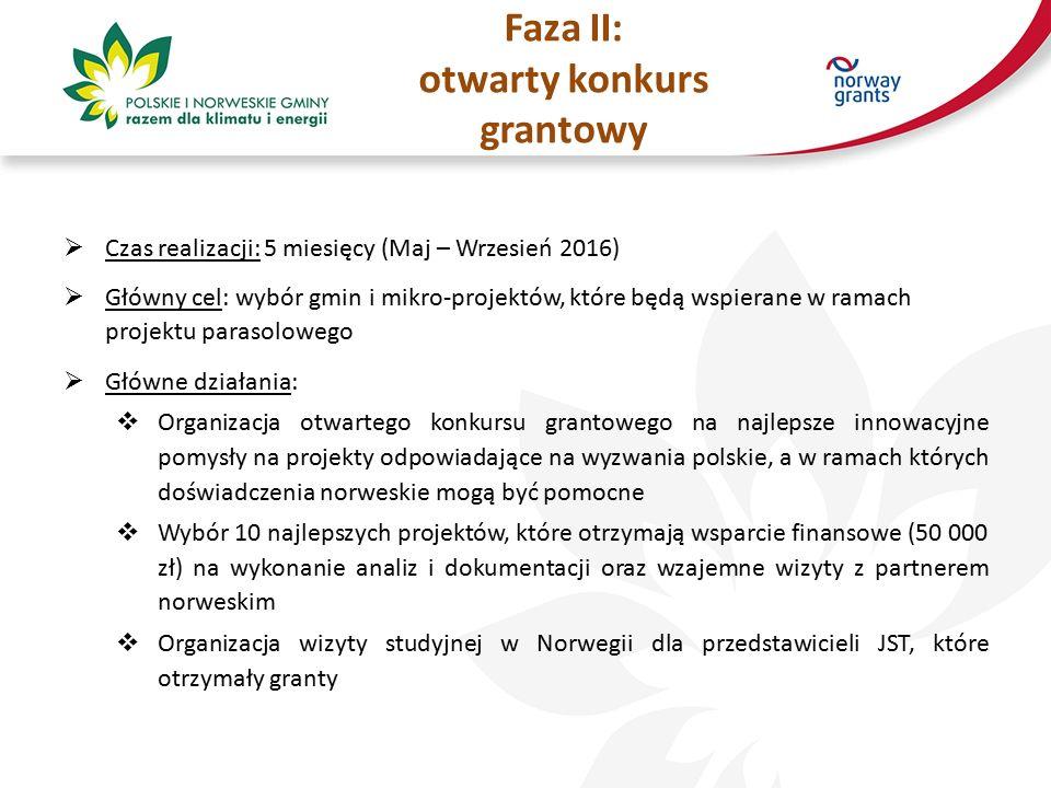 Faza II: otwarty konkurs grantowy  Czas realizacji: 5 miesięcy (Maj – Wrzesień 2016)  Główny cel: wybór gmin i mikro-projektów, które będą wspierane w ramach projektu parasolowego  Główne działania:  Organizacja otwartego konkursu grantowego na najlepsze innowacyjne pomysły na projekty odpowiadające na wyzwania polskie, a w ramach których doświadczenia norweskie mogą być pomocne  Wybór 10 najlepszych projektów, które otrzymają wsparcie finansowe (50 000 zł) na wykonanie analiz i dokumentacji oraz wzajemne wizyty z partnerem norweskim  Organizacja wizyty studyjnej w Norwegii dla przedstawicieli JST, które otrzymały granty