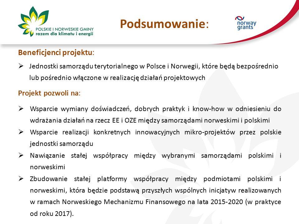 Podsumowanie: Beneficjenci projektu:  Jednostki samorządu terytorialnego w Polsce i Norwegii, które będą bezpośrednio lub pośrednio włączone w realizację działań projektowych Projekt pozwoli na:  Wsparcie wymiany doświadczeń, dobrych praktyk i know-how w odniesieniu do wdrażania działań na rzecz EE i OZE między samorządami norweskimi i polskimi  Wsparcie realizacji konkretnych innowacyjnych mikro-projektów przez polskie jednostki samorządu  Nawiązanie stałej współpracy między wybranymi samorządami polskimi i norweskimi  Zbudowanie stałej platformy współpracy między podmiotami polskimi i norweskimi, która będzie podstawą przyszłych wspólnych inicjatyw realizowanych w ramach Norweskiego Mechanizmu Finansowego na lata 2015-2020 (w praktyce od roku 2017).