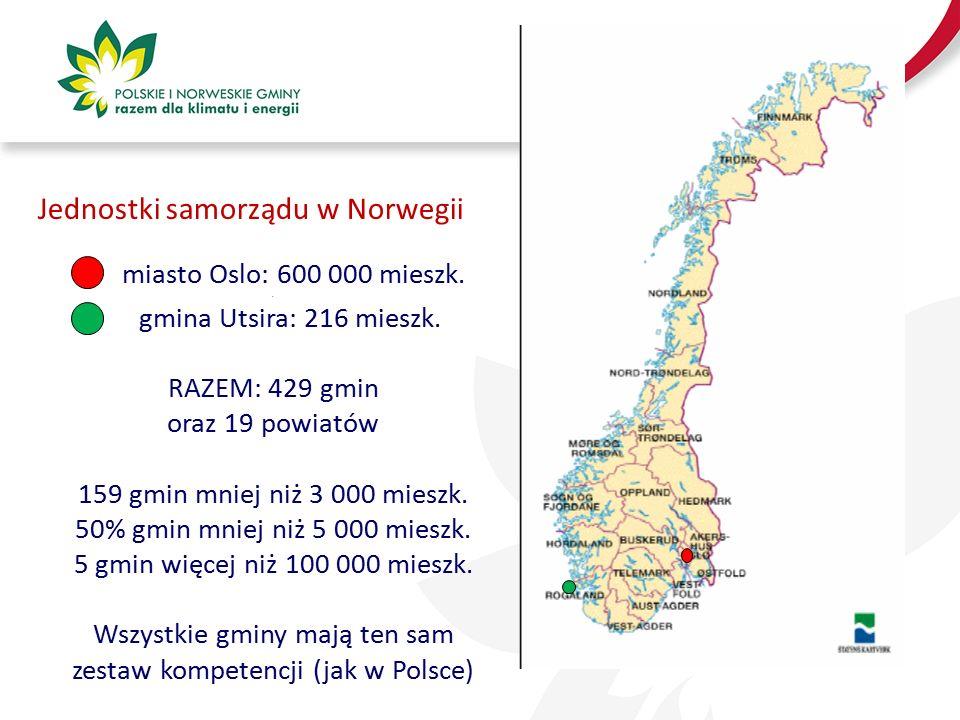 miasto Oslo: 600 000 mieszk..gmina Utsira: 216 mieszk.