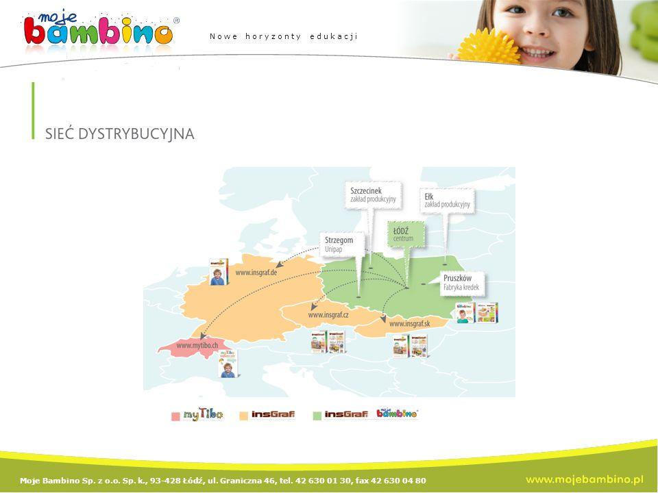 Moje Bambino Sp. z o.o. Sp. k., 93-428 Łódź, ul. Graniczna 46, tel. 42 630 01 30, fax 42 630 04 80 Nowe horyzonty edukacji