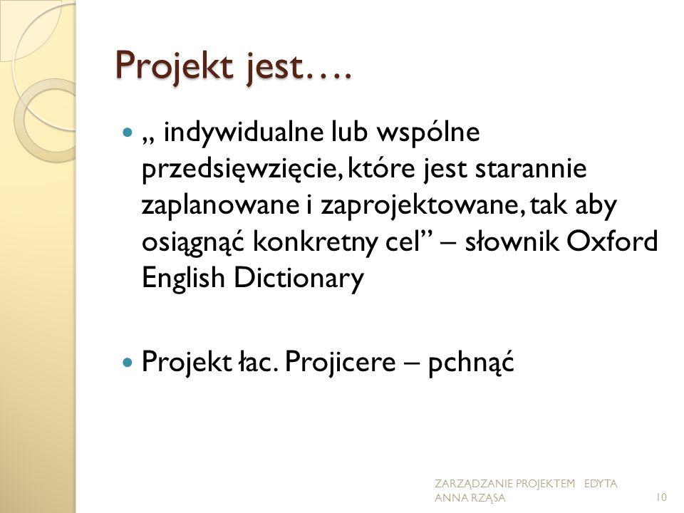"""Projekt jest…. """" indywidualne lub wspólne przedsięwzięcie, które jest starannie zaplanowane i zaprojektowane, tak aby osiągnąć konkretny cel"""" – słowni"""