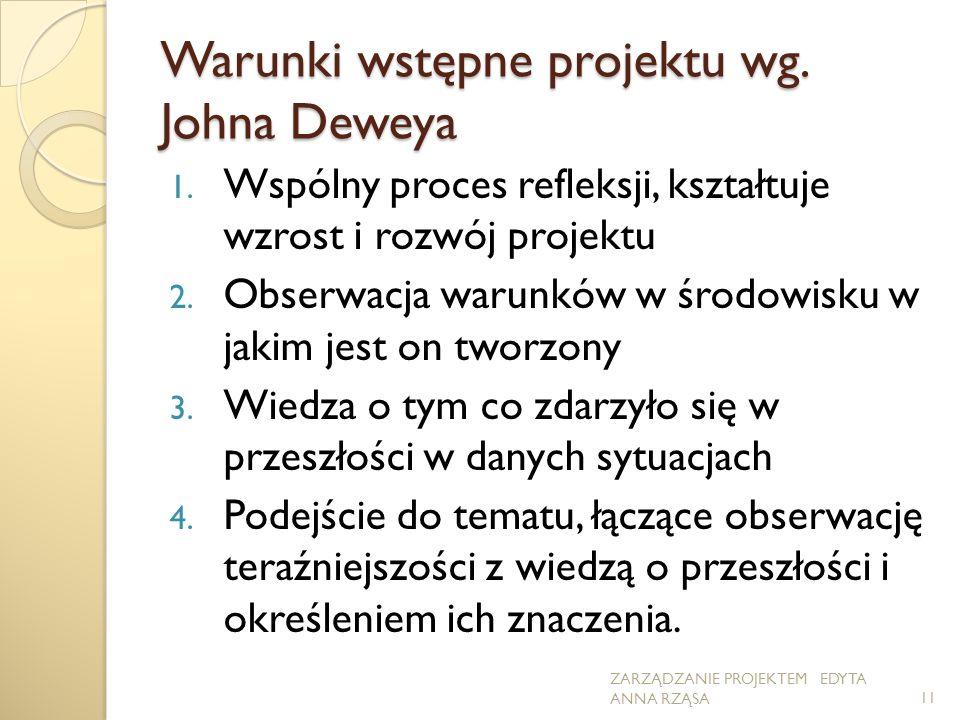 Warunki wstępne projektu wg. Johna Deweya 1. Wspólny proces refleksji, kształtuje wzrost i rozwój projektu 2. Obserwacja warunków w środowisku w jakim