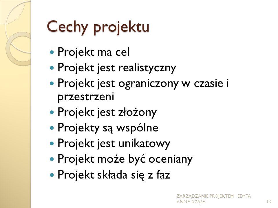Cechy projektu Projekt ma cel Projekt jest realistyczny Projekt jest ograniczony w czasie i przestrzeni Projekt jest złożony Projekty są wspólne Projekt jest unikatowy Projekt może być oceniany Projekt składa się z faz 13 ZARZĄDZANIE PROJEKTEM EDYTA ANNA RZĄSA