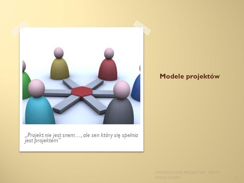 """Modele projektów """"Projekt nie jest snem…, ale sen który się spełnia jest projektem 14 ZARZĄDZANIE PROJEKTEM EDYTA ANNA RZĄSA"""