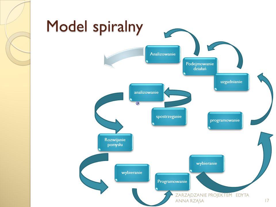 Model spiralny Analizowanie Podejmowanie działań uzgadnianie wybieranieanalizowanieprogramowaniewybieranie Rozwijanie pomysłu spostrzeganieProgramowanie 17 ZARZĄDZANIE PROJEKTEM EDYTA ANNA RZĄSA