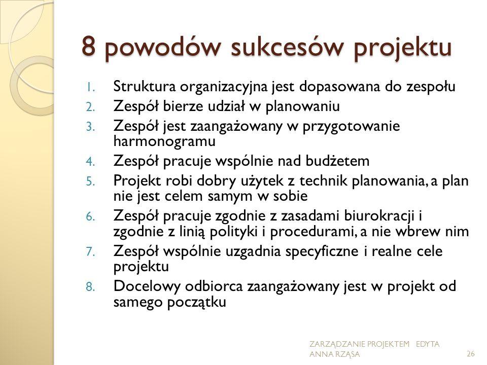 8 powodów sukcesów projektu 1. Struktura organizacyjna jest dopasowana do zespołu 2. Zespół bierze udział w planowaniu 3. Zespół jest zaangażowany w p