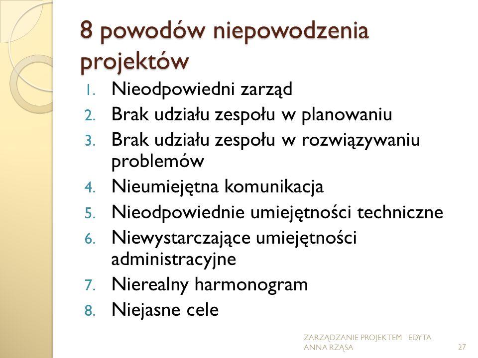 8 powodów niepowodzenia projektów 1. Nieodpowiedni zarząd 2. Brak udziału zespołu w planowaniu 3. Brak udziału zespołu w rozwiązywaniu problemów 4. Ni