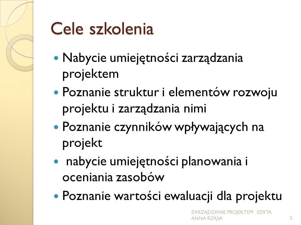 Cele szkolenia Nabycie umiejętności zarządzania projektem Poznanie struktur i elementów rozwoju projektu i zarządzania nimi Poznanie czynników wpływaj
